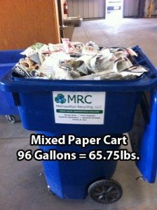 Mixed-Paper-Cart-300po