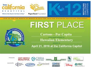 Hawaiian-1st-CartonsPC