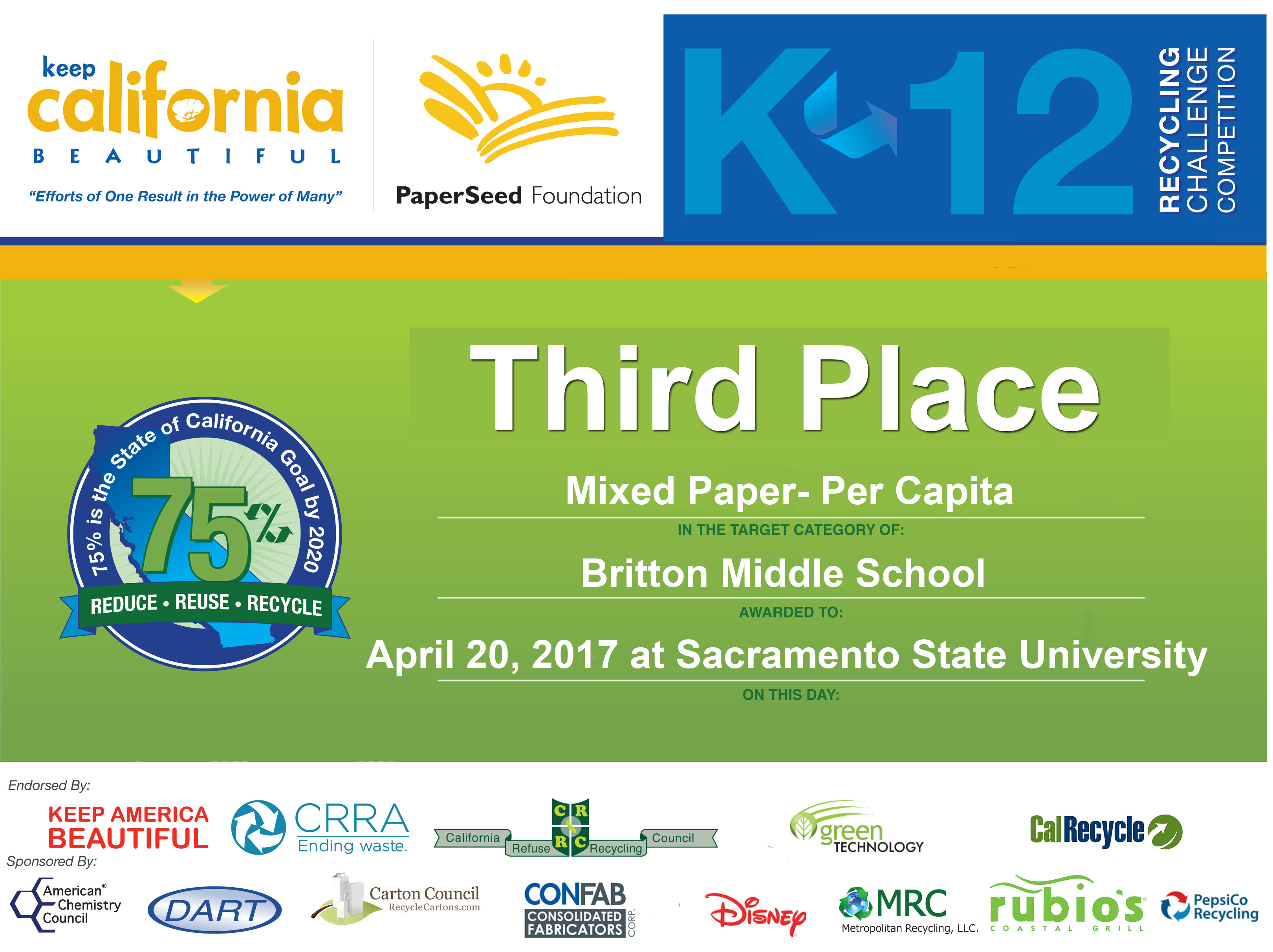 3rd Place Mixed Paper Per Capita Certificates-2017