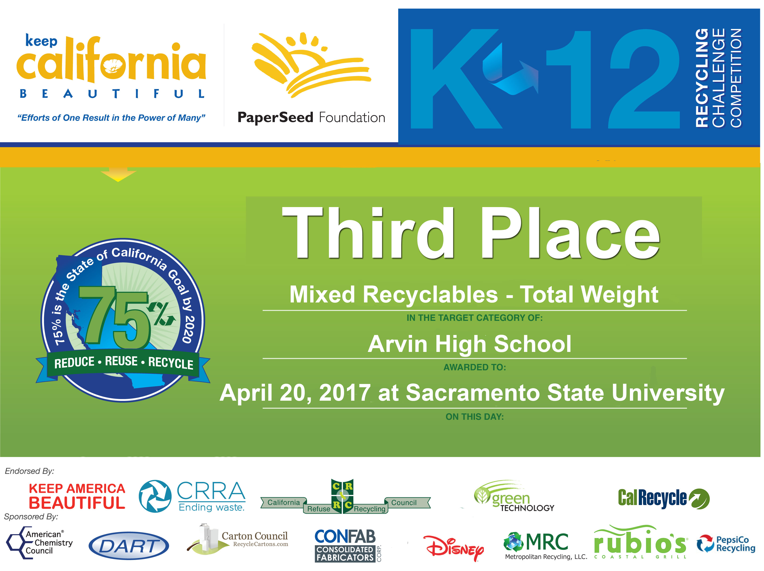 3rd Place Mixed Recyclables Total Weight Certificates-2017