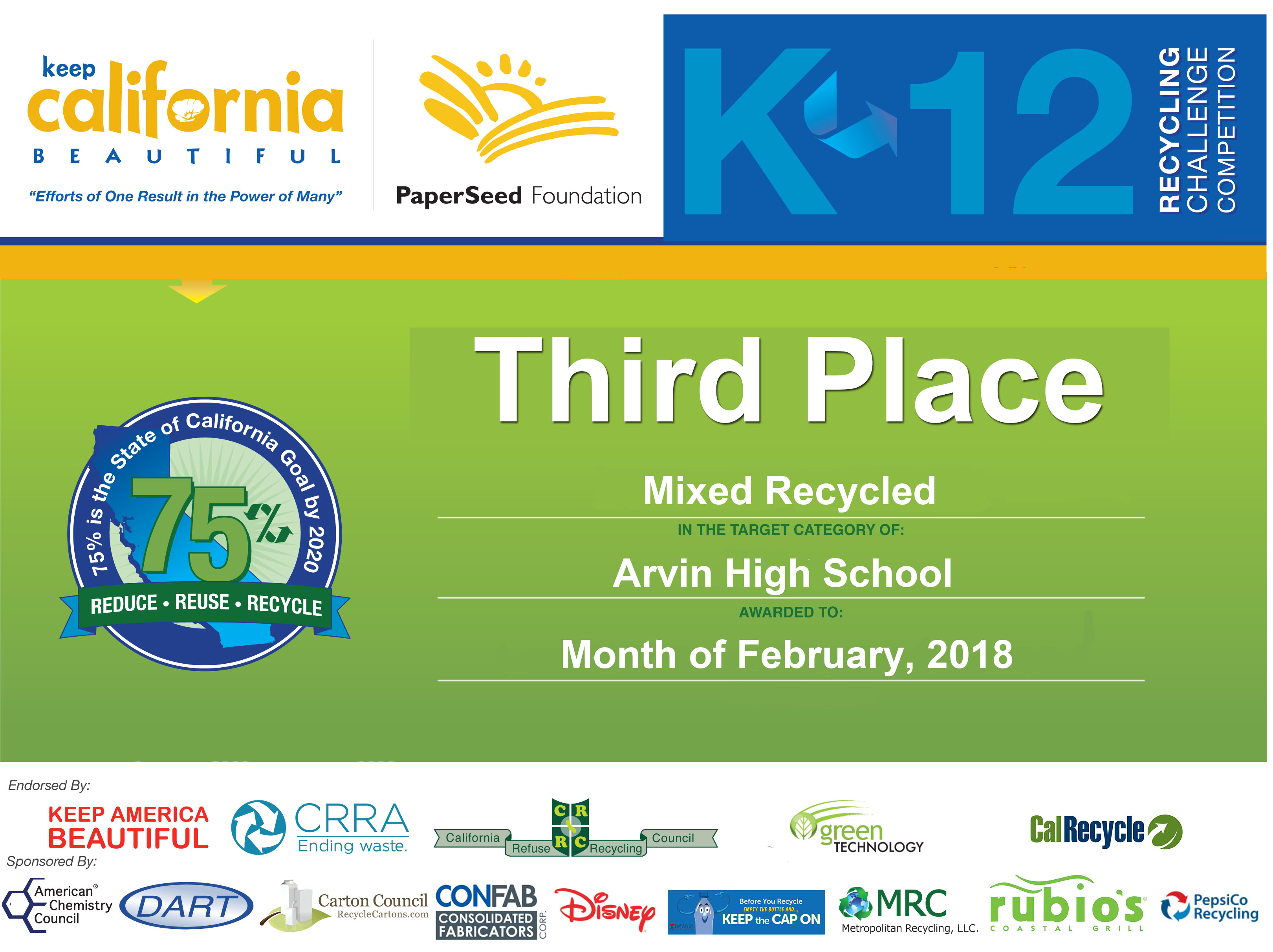Arvin High School- Mixed Recycled 2018-3rd