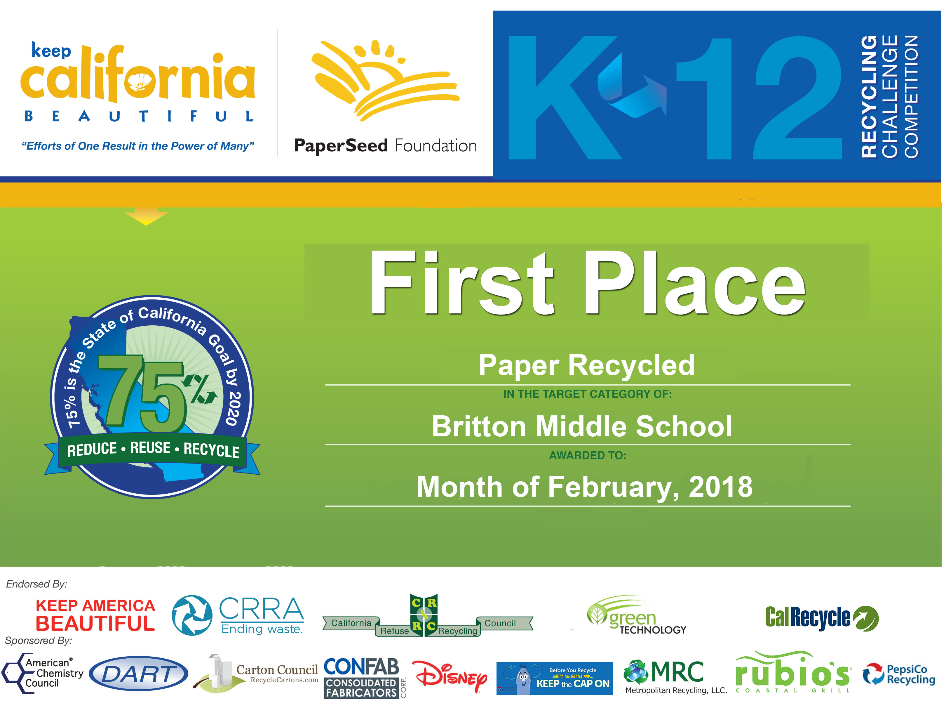 Britton Middle - Paper Recycled 2018-1st