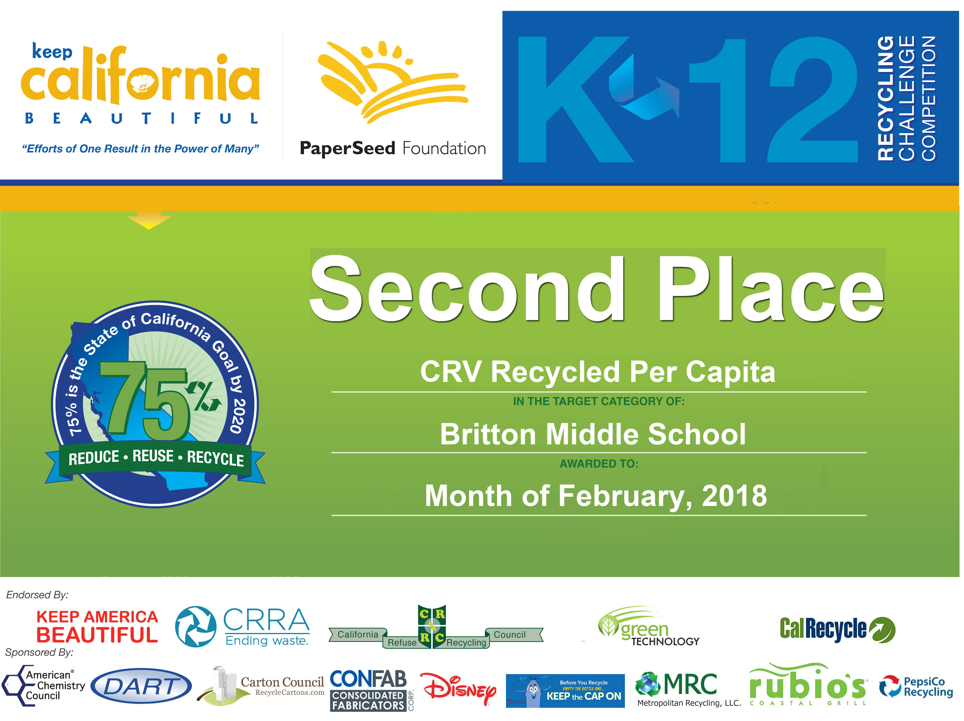 Britton Middle School- CRV Recycled Per Capita 2018-2nd Place