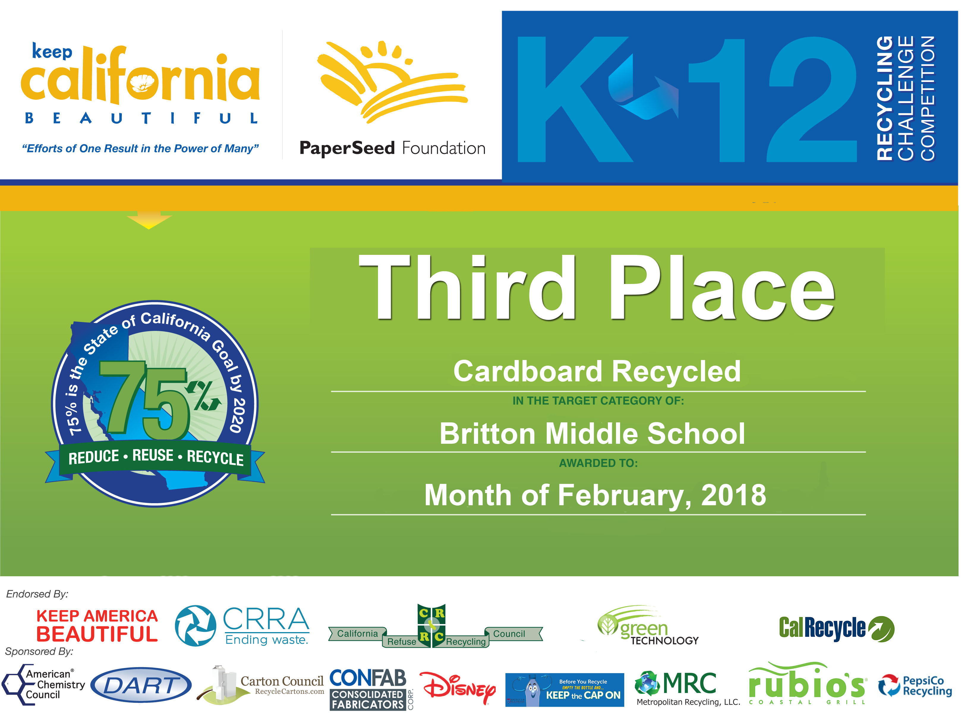 Britton Middle School- Cardboard Recycled 2018-3rd Place