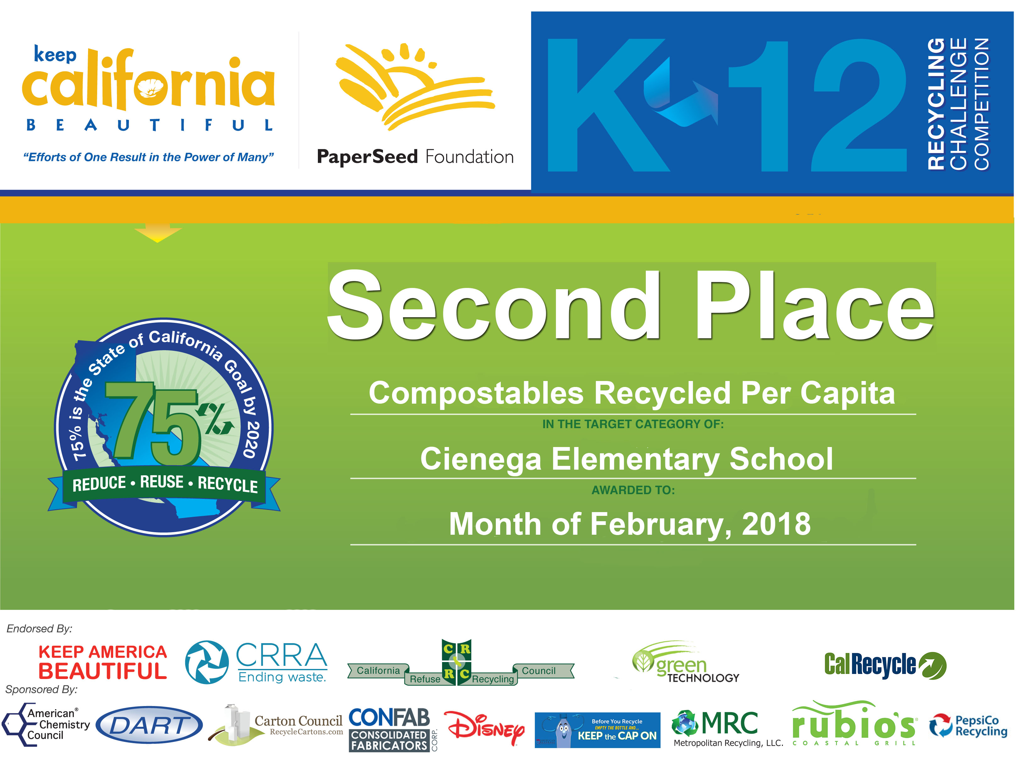 Cienega Elementary School- Compostables Recycled Per Capita 2018-2nd Place