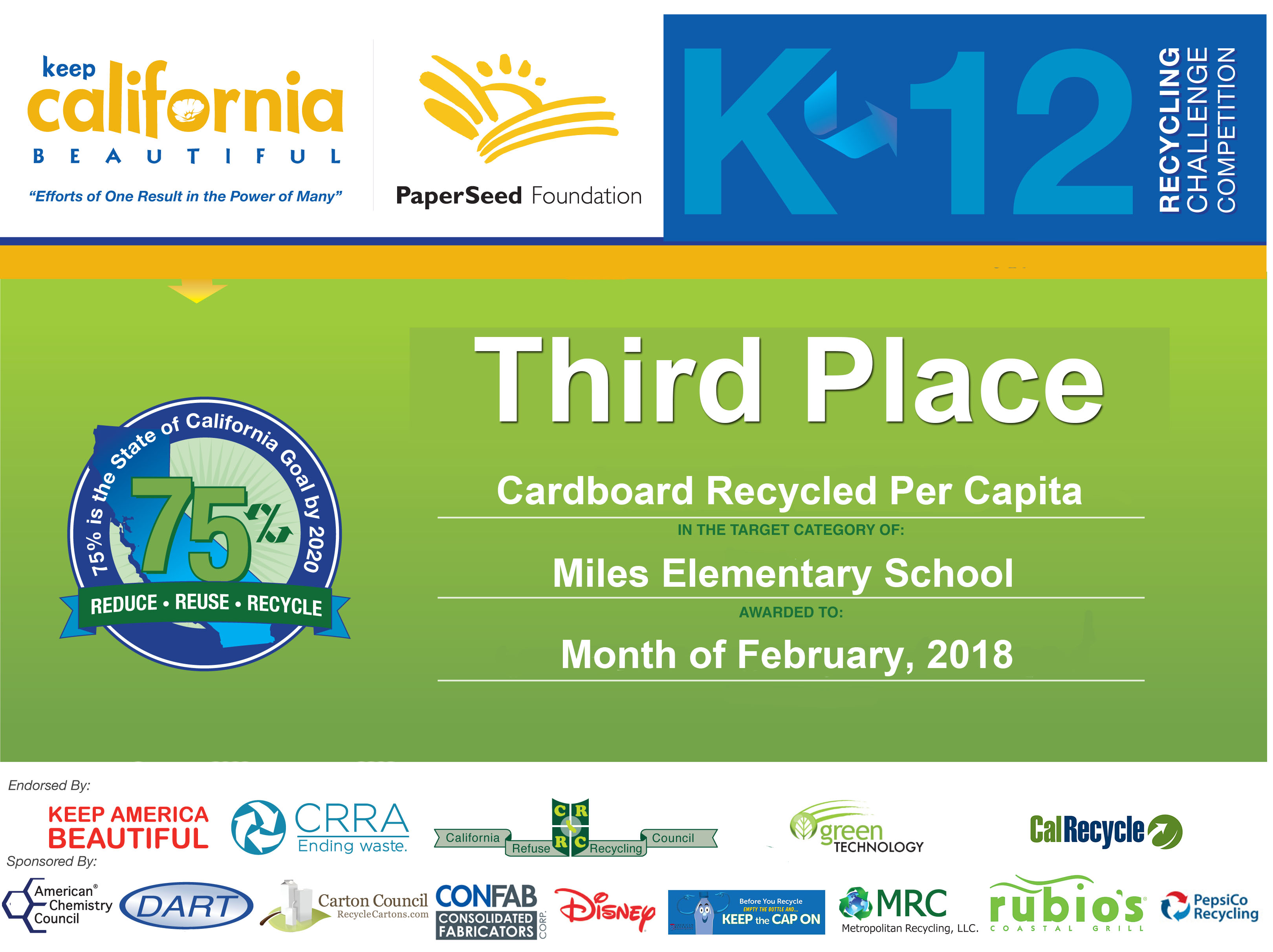 Miles Elementary School- Cardboard Recycled Per Capita 2018-3rd Place