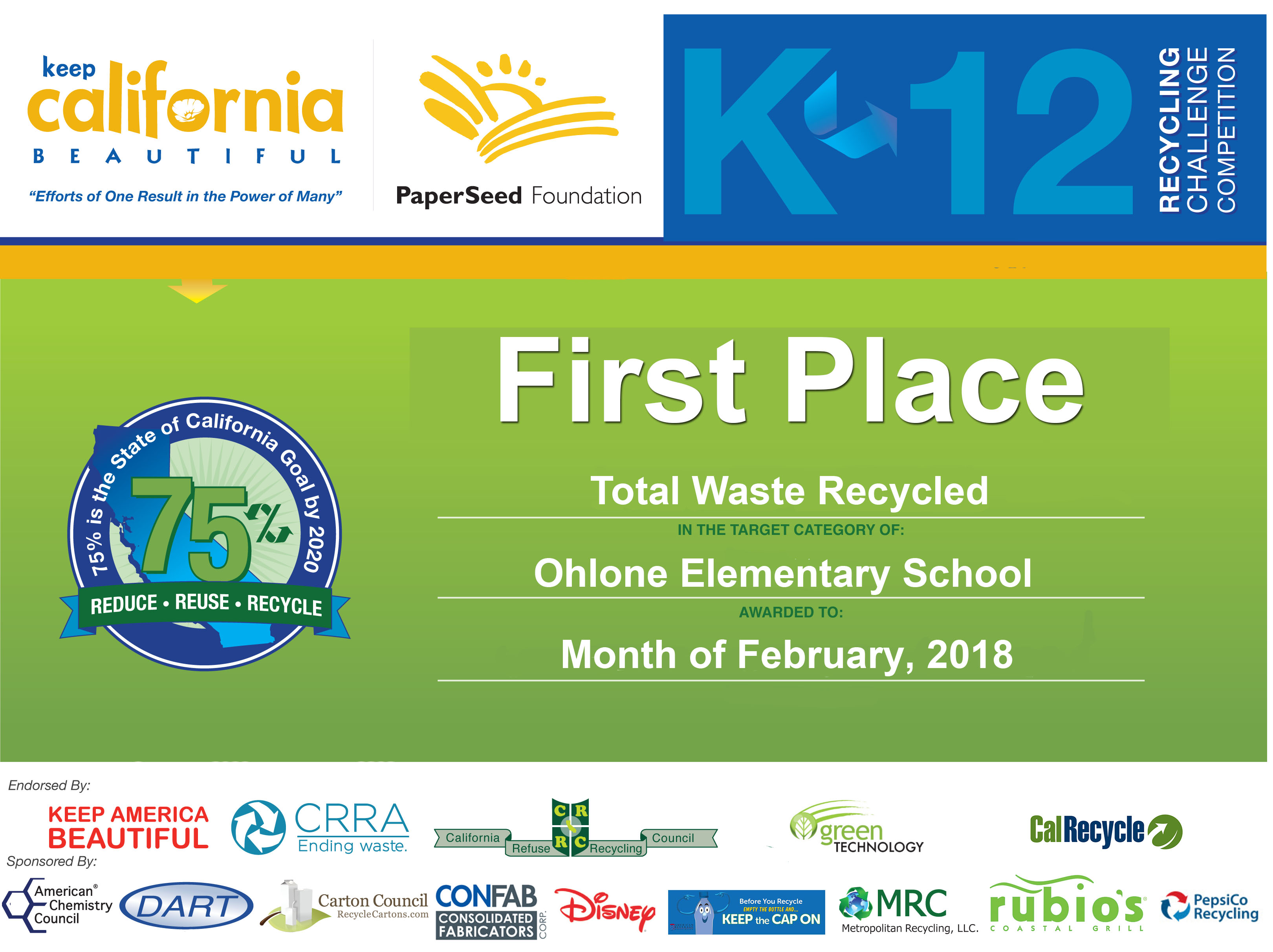 Ohlone Elementary- Total Waste Recycled 2018-1st
