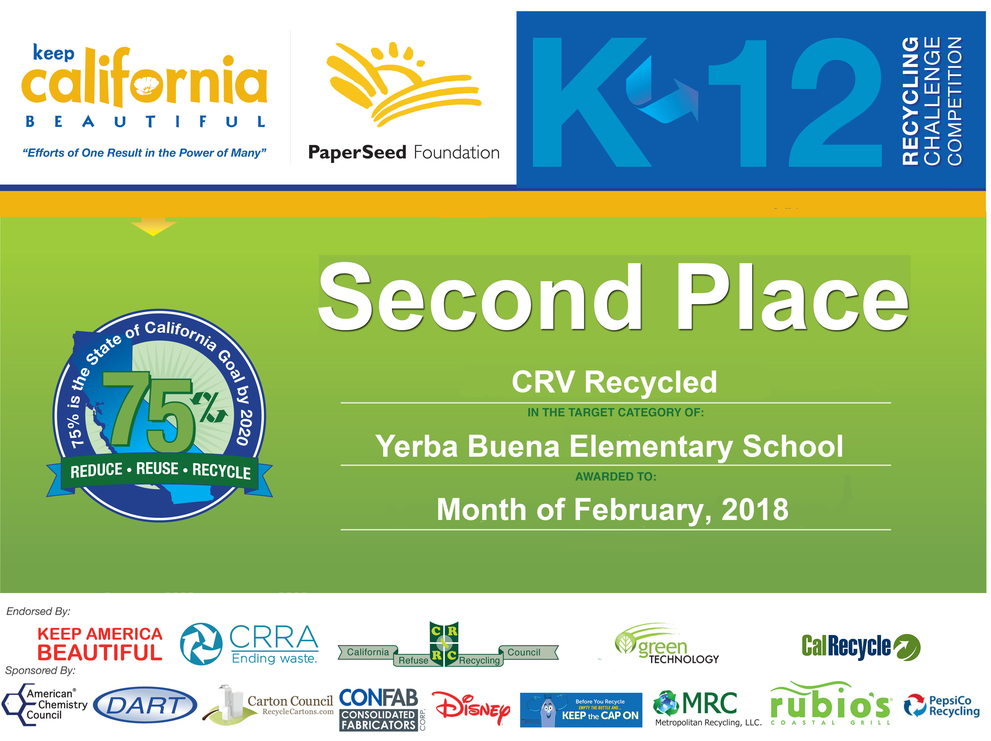 Yerba Buena Elementary School- CRV Recycled 2018-2nd Place