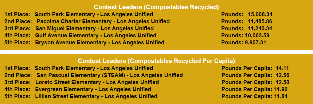 California K-12 School Recycling Competition – California K